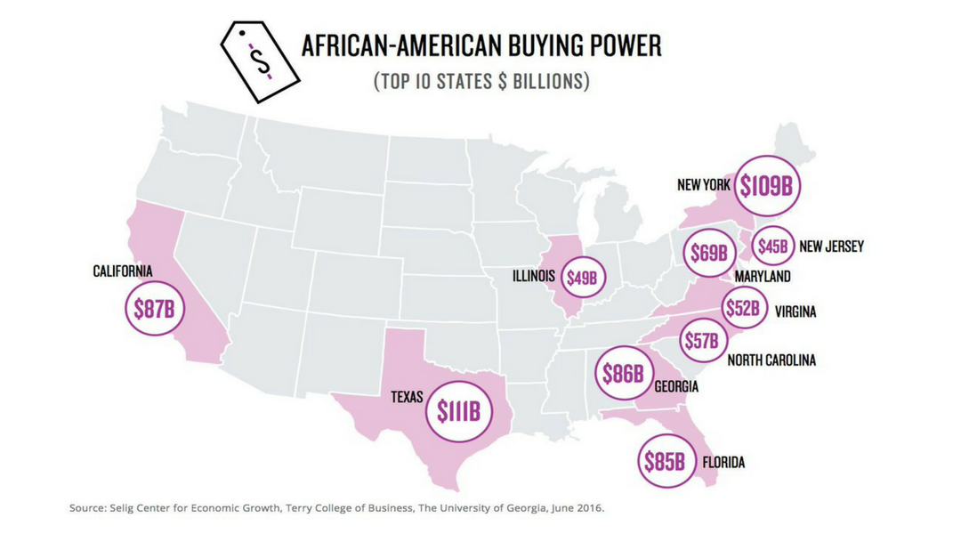 African American Buying Power